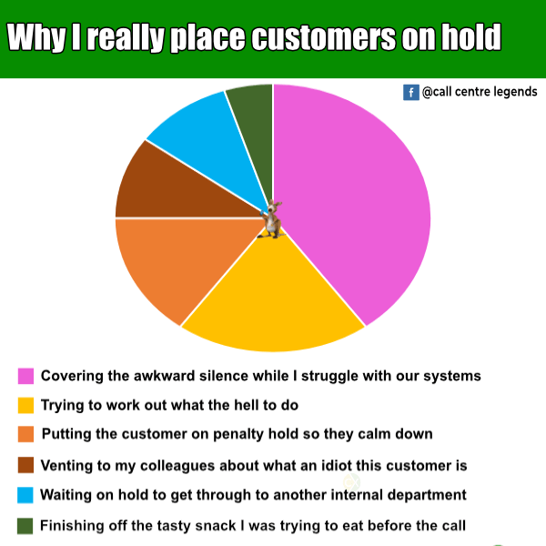 Why I really place customers on hold call centre meme 2019