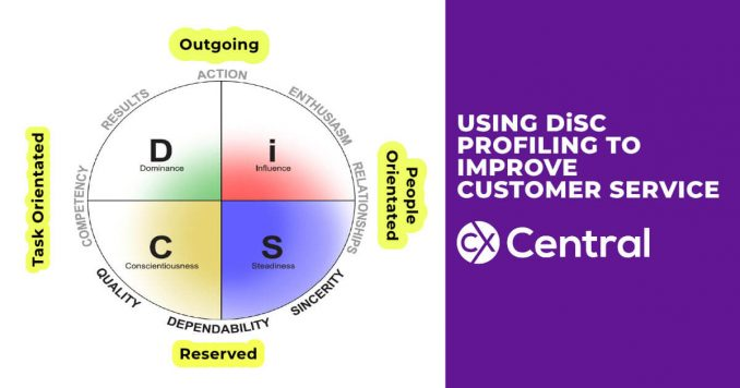 Using DiSC profiling to improve customer service delivery